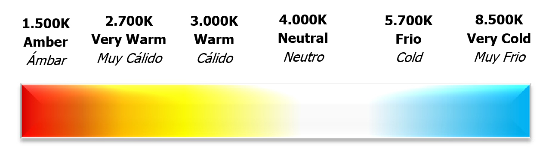 GRAF-Temperatura-de-color-Convertido-01